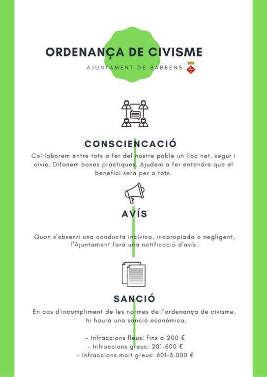 infografia-ordenanca-civisme-4.jpg